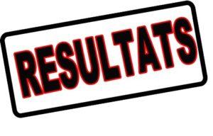 Résultats admissibilité session 2021-1